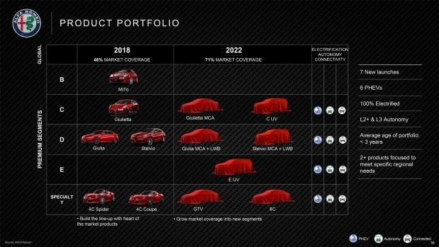 Alfa Romeo анонсировала «знаменательное возвращение»