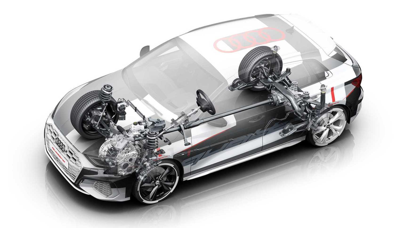 Audi обкатала S3 Sportback на Азорских островах
