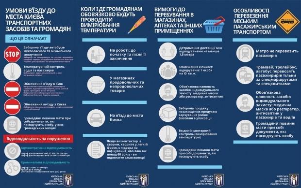 Киев не для пенсионеров? Разбираемся с новыми ограничениями
