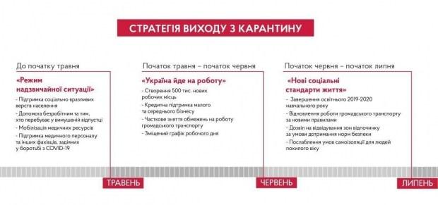 Карантина в Украине: когда заработает общественный транспорт?