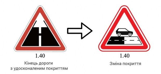 Изменения ПДД в Украине. Что ожидать?