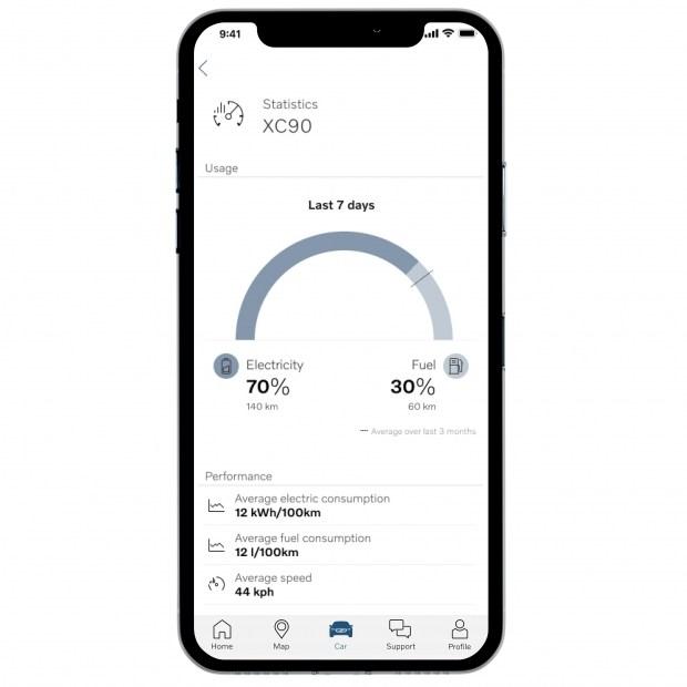 Volvo on Call: заботится о ваших расходах