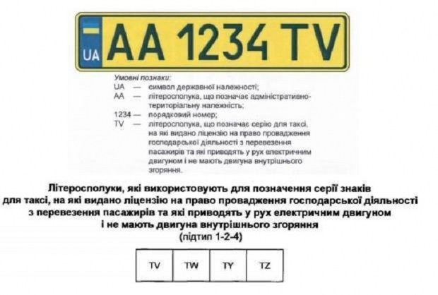 Как выглядят ZEленые номера в Украине