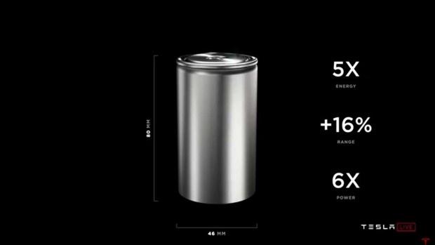 Panasonic хочет выпускать новые аккумуляторы Tesla