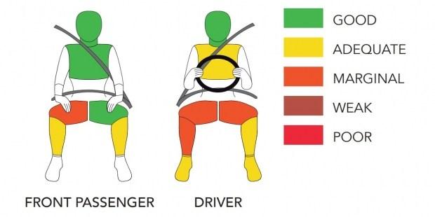 Насколько безопасен индийский «Jeep Wrangler»? (видео)