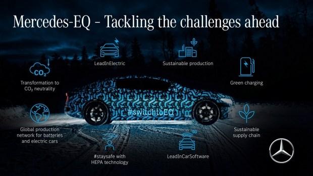 Mercedes EQS: тизер долгожданной «электрички»