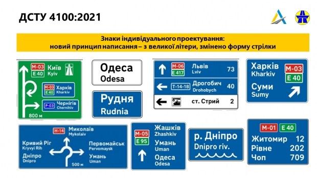В Украине утвердили новые стандарты для дорожных знаков