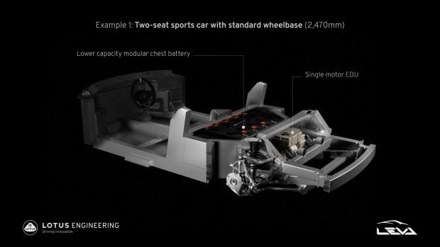 Lotus представил платформу для электрических спорткаров
